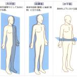 理学療法士からみた「良いヨガインストラクター」とは?機能解剖学的3つのポイント