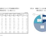 グラフ 厚生労働省